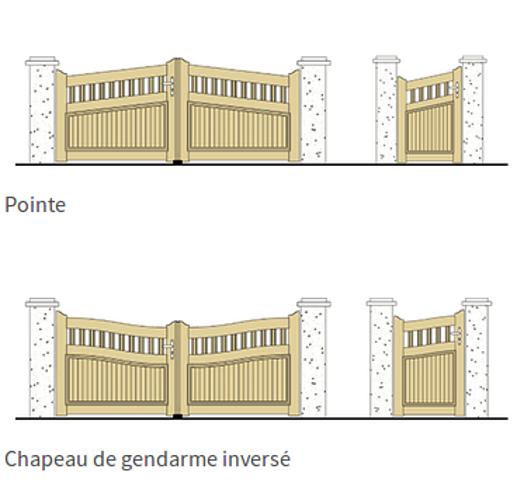 Choisir votre portail et votre clôture portails2