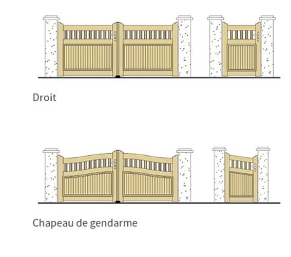 Choisir votre portail et votre clôture 0